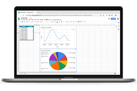 net2phone Canada Insights analytics platform google sheets add on - net2phone Canada - Business VoIP Phone System