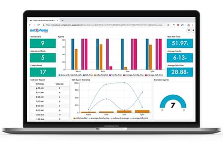 net2phone Canada insights analytics platform for call centres performance wallboards - net2phone Canada - Business VoIP Phone System