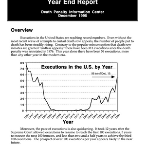 The Death Penalty in 1995: Year End Report