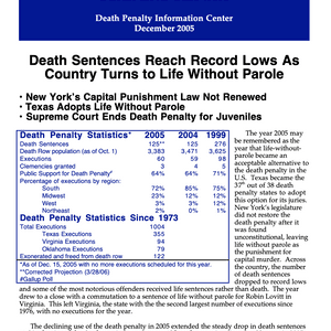 The Death Penalty in 2005: Year End Report