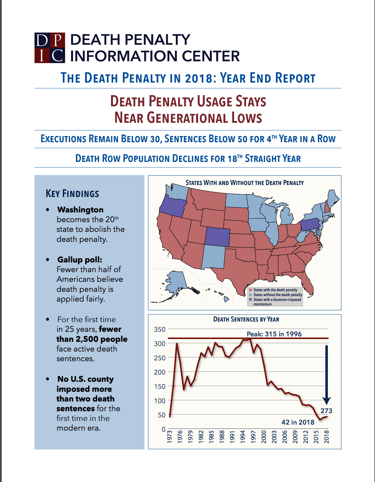 NEW PODCAST: DPIC's 2018 Year End Report