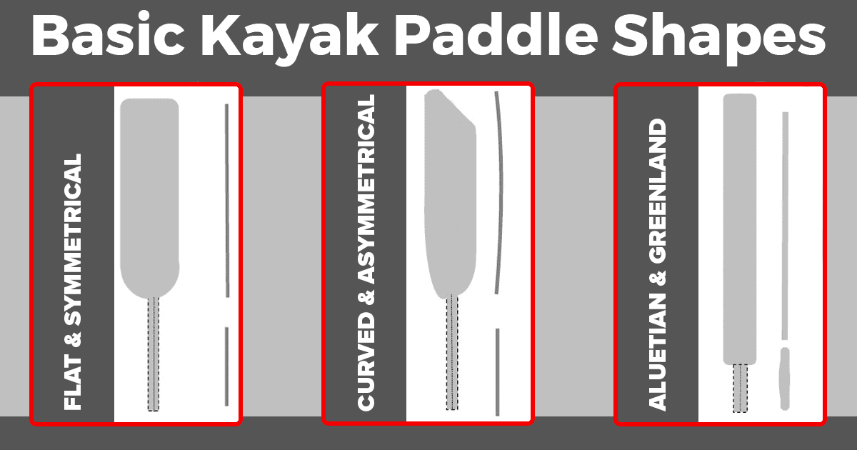 Basic Kayak Paddle Shapes