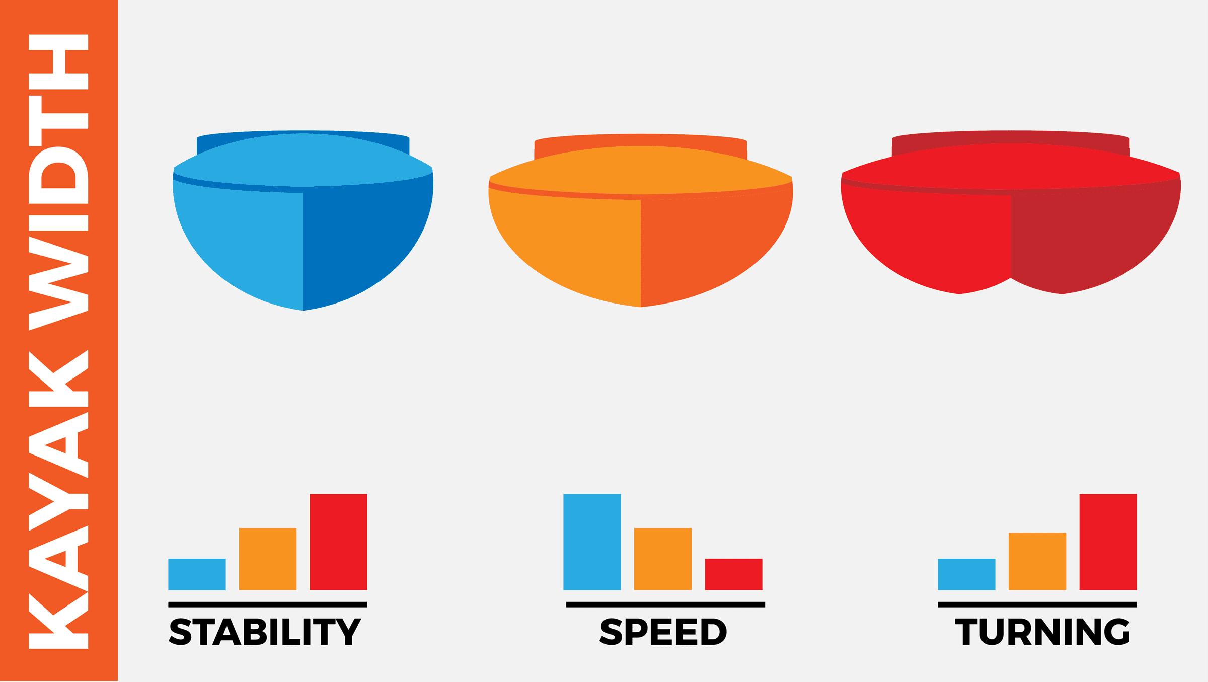 Kayak Width - Kayak Dimensions
