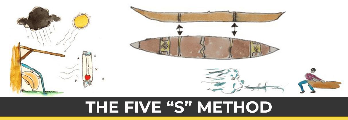 "Five ""S"" Method for Kayak and Canoe Storage"