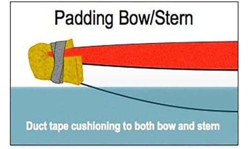 Kayak Pool Session - Paddling