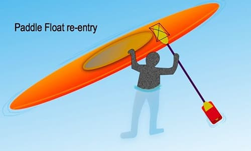 Kayak Pool Session - Paddle Float
