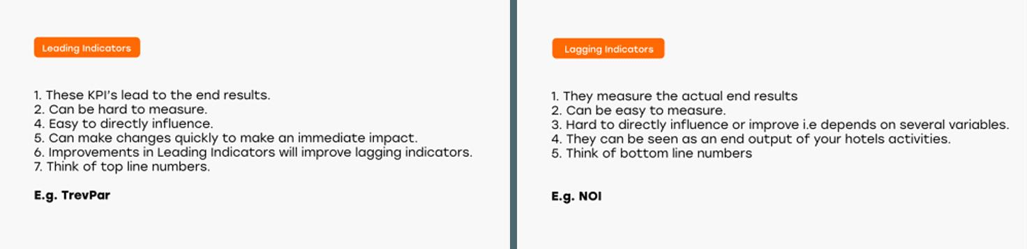 Leading lagging indicators 2x