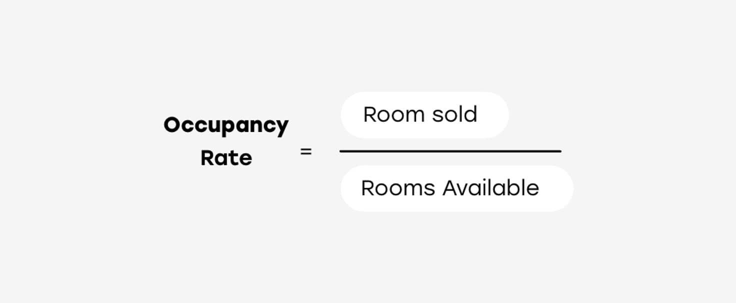 Occupancy Rate OCC Blog In line 1