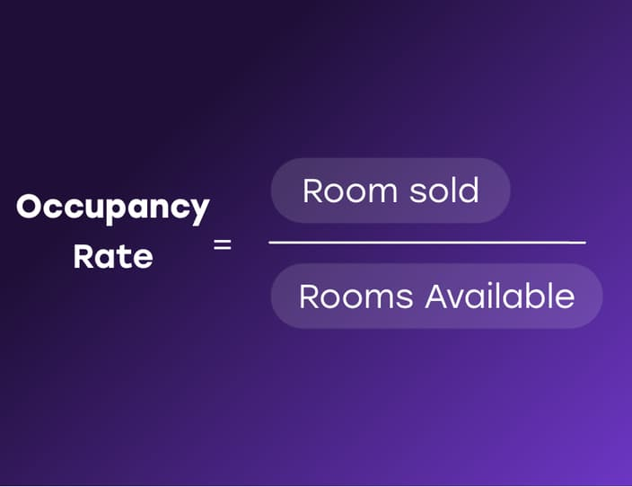 Occupancy Rate OCC Blog featured image 4