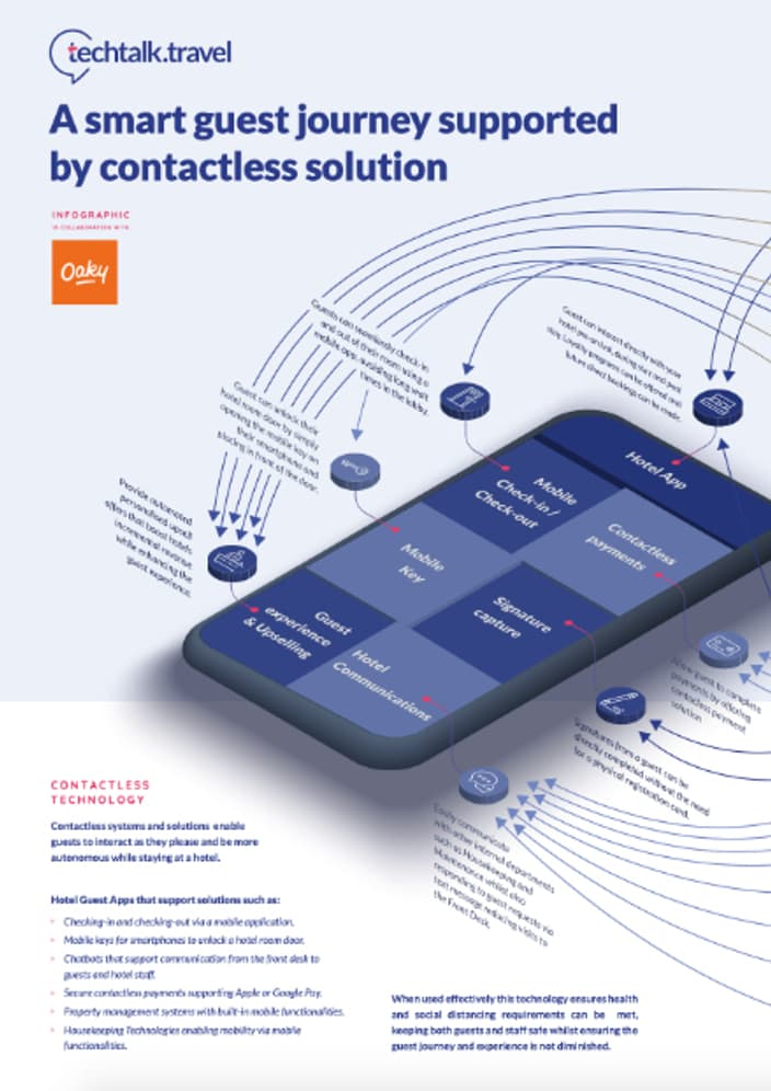 Teaser Image Contactless Technology Editorial Feb 2021 preview 2 2x