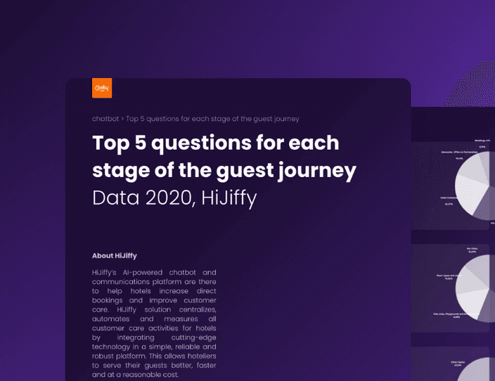 Top 5 questions for each stage of the guest journey by Hi Jiffy thumbnail 3 2x
