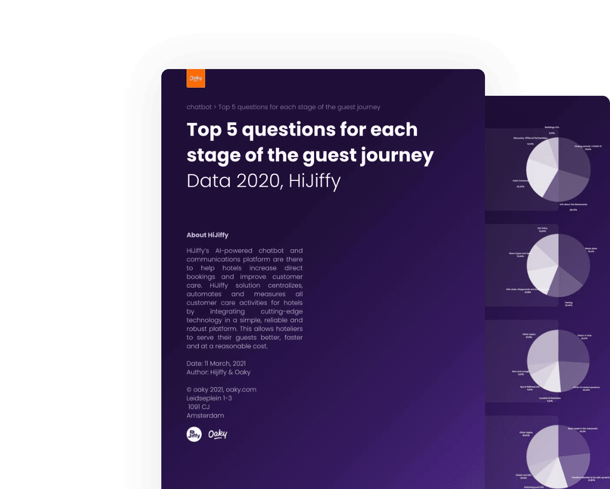 Top 5 questions for each stage of the guest journey by Hi Jiffy 3 2x