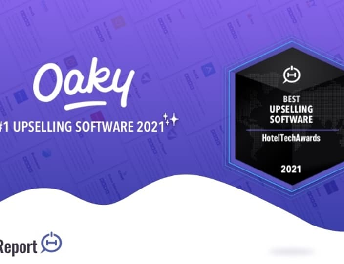 Social Share Graphic Best Upselling Software 2021