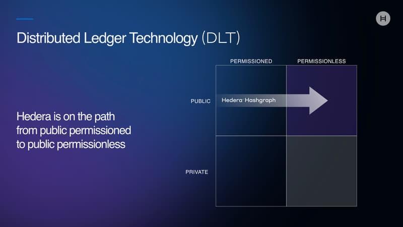 Path To Decentralization Token Webcast V34 1 011