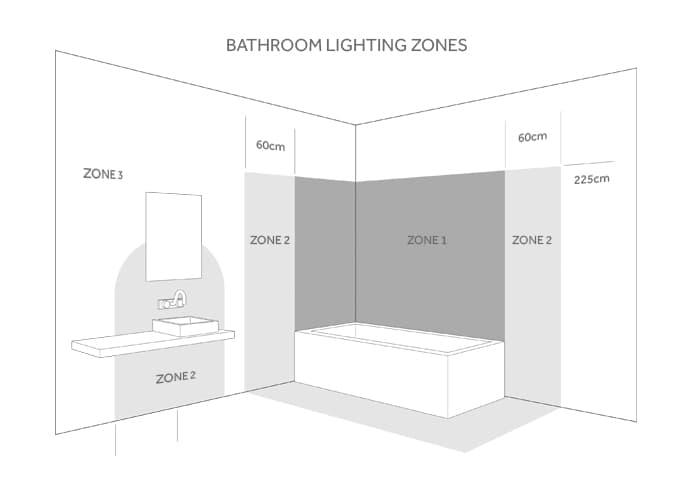 lighting-zones.jpg#asset:12724