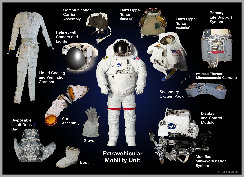 Welp, NASA Won't Be Landing Astronauts in 2024