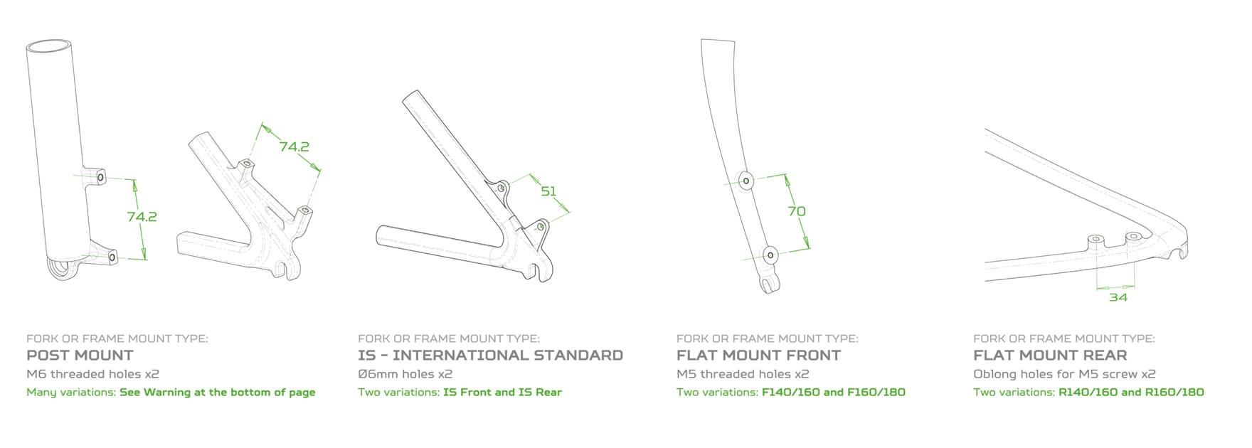 Hope Brake Mount Type Identification Guide 01