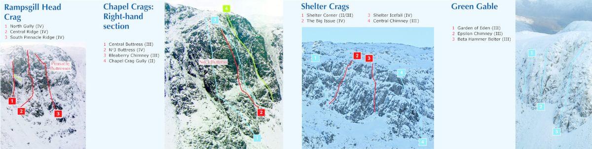Winter Lake District climbing topos
