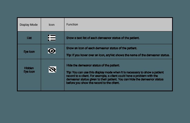 Demeanor Status Display Icons