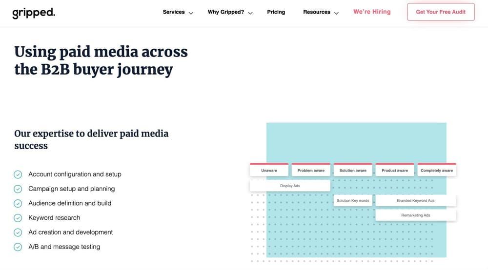B2B Facebook Ads Agency in London - Gripped