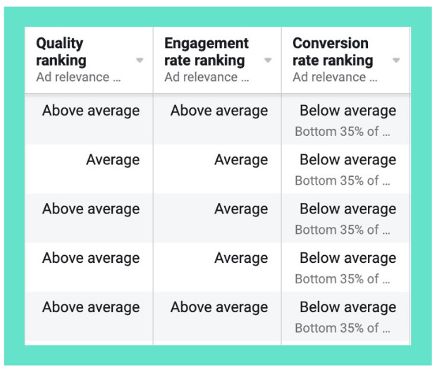 How to Scale Your Facebook Ads: 7 Unique Approaches to More Revenue