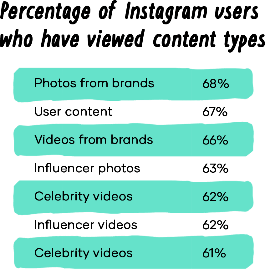 Video Marketing Starter Guide: Strategy and Tips (2021)