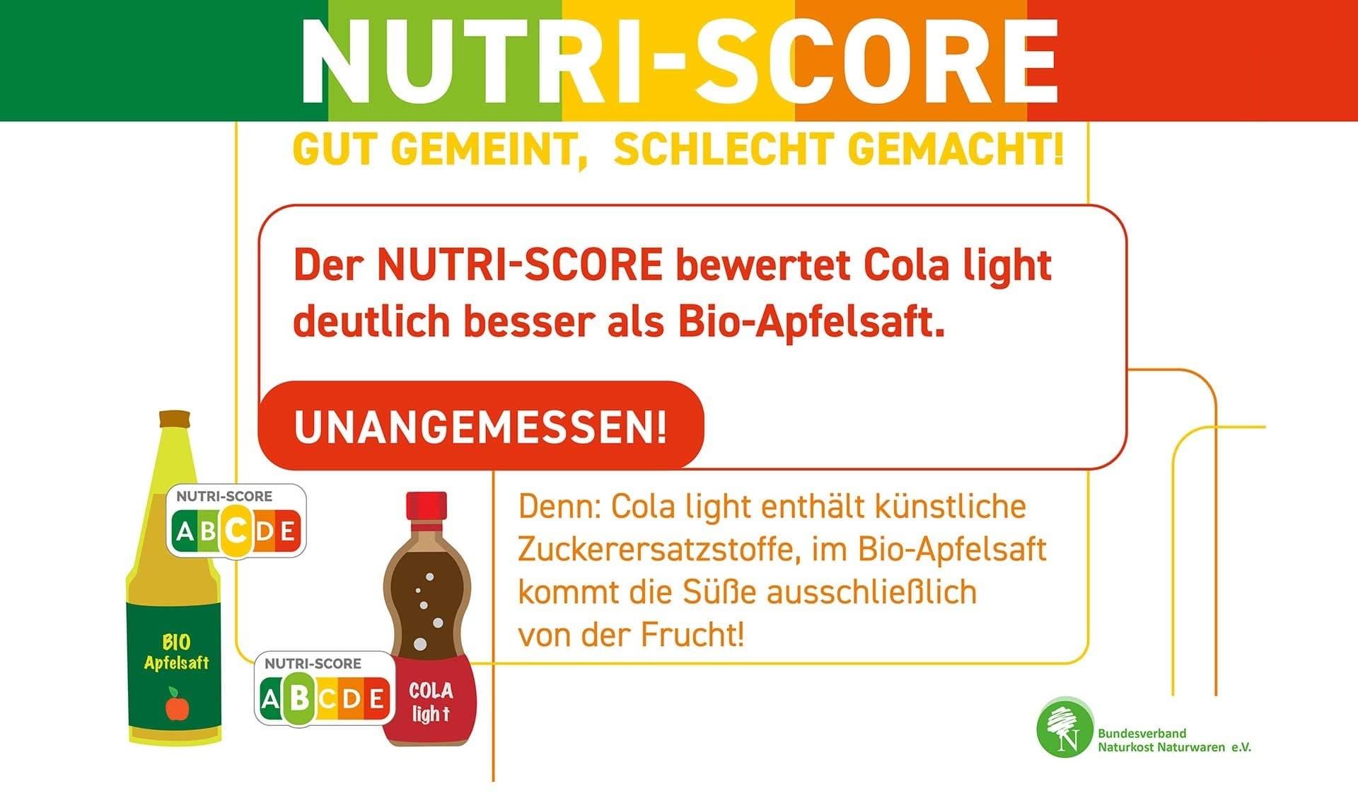 Facebook Sharepic Nutri Score