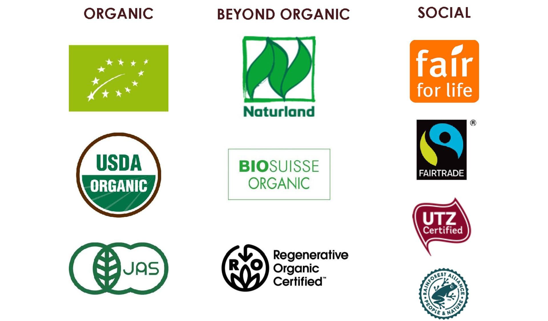 Bio-Zertifizierungen, Kakao, Siegel