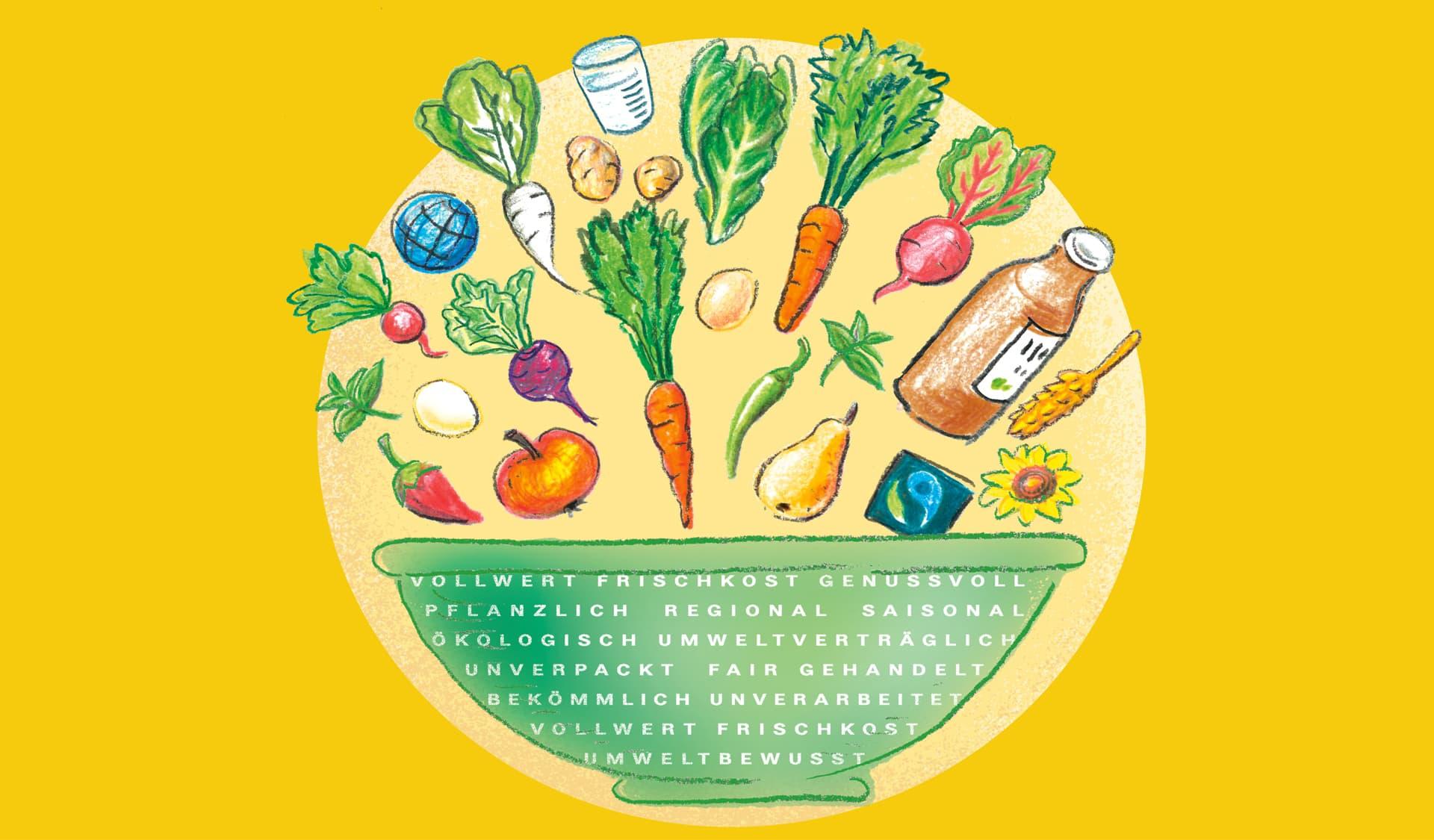 Illustration mit Lebensmitteln die in eine Schüssel fallen