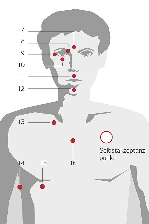 Klopftherapie Gesicht