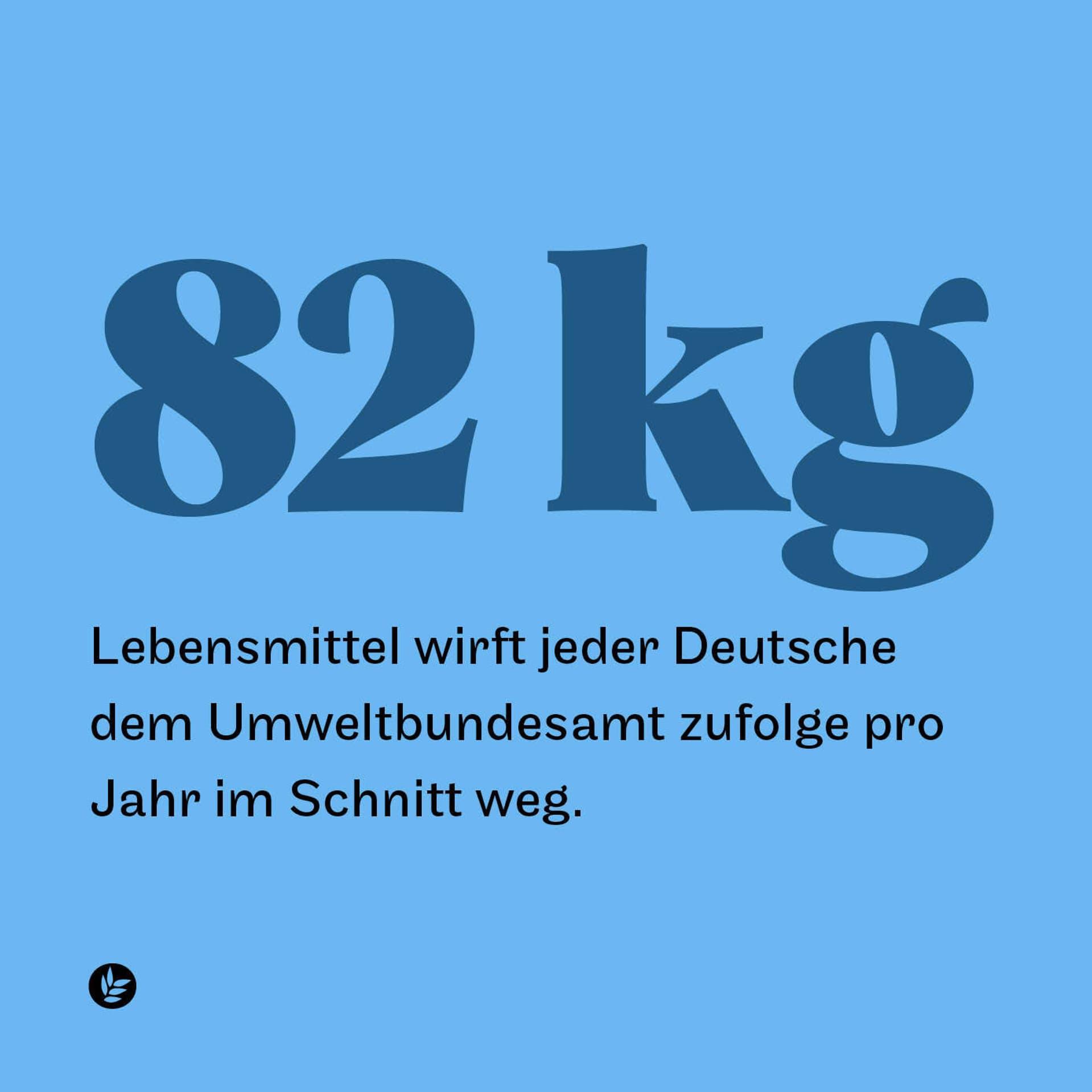 82 Kilogramm Lebensmittel wirft jeder Deutsche im Durchschnitt pro Jahr weg.