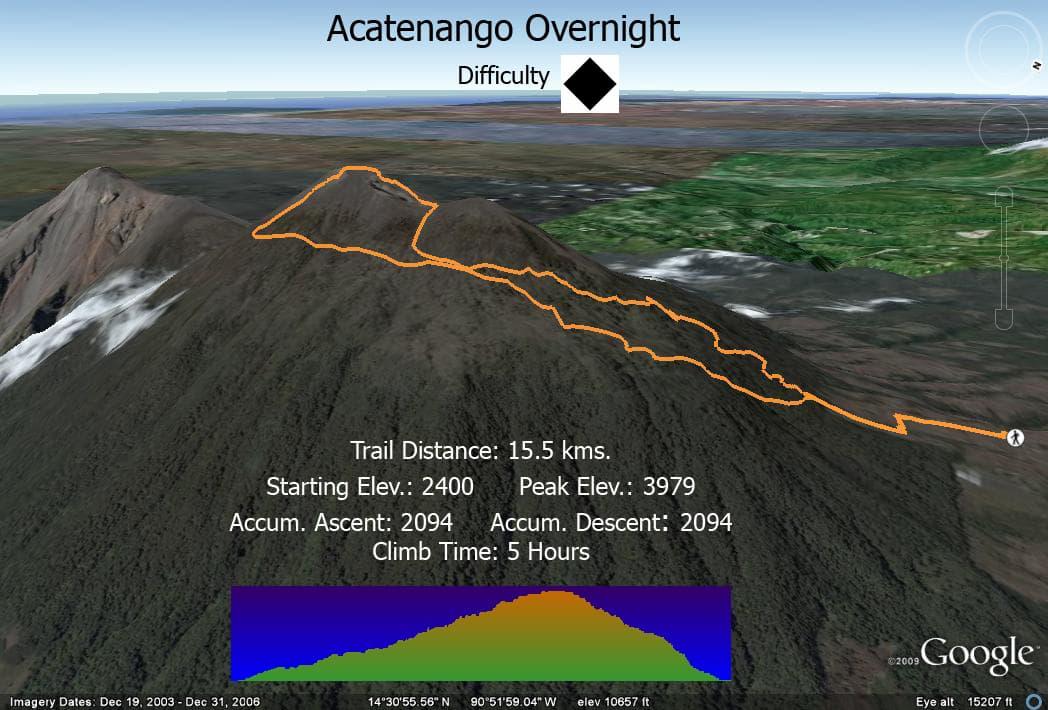 Acatenango Volcano Trail Map
