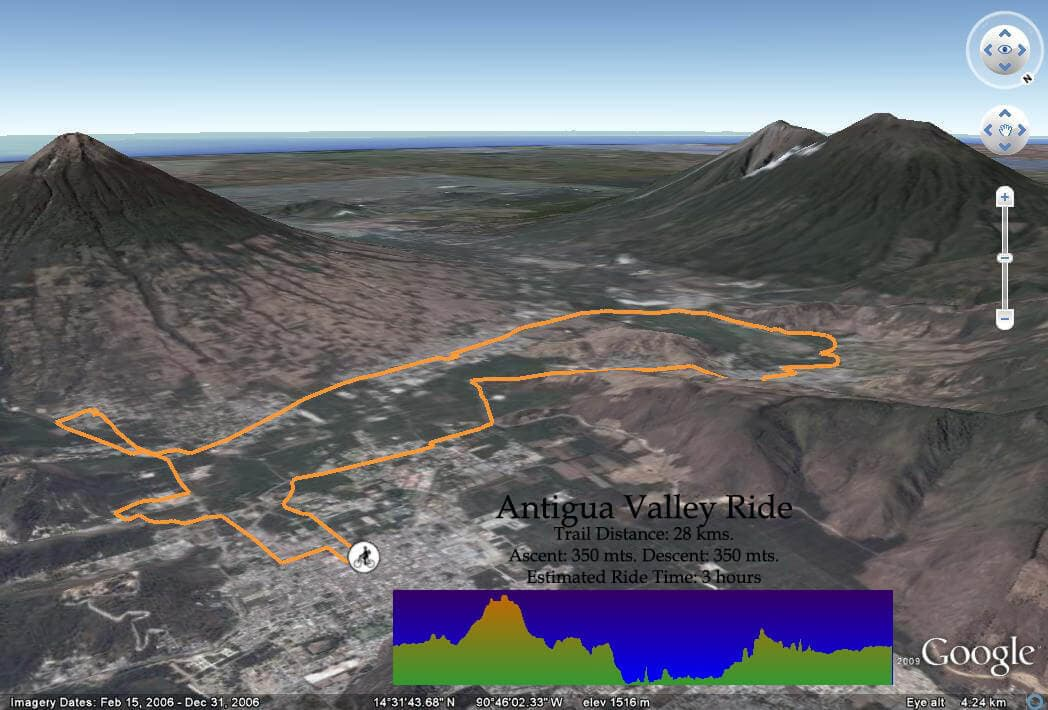 Valley Ride Elevation Map