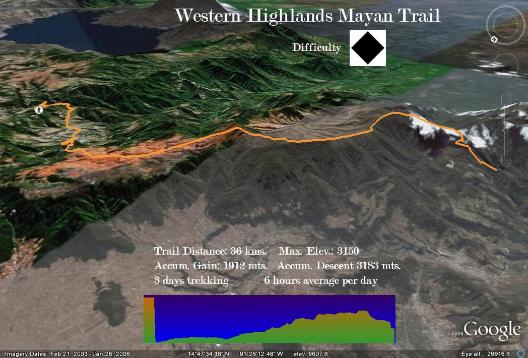 Western Highlands Mayan Trail Map
